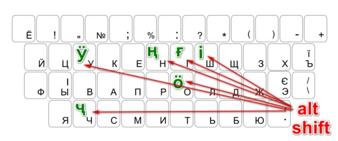 хакасский клавиатурный шрифт