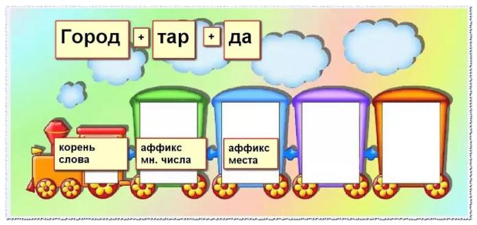 Грамматика хакасского языка